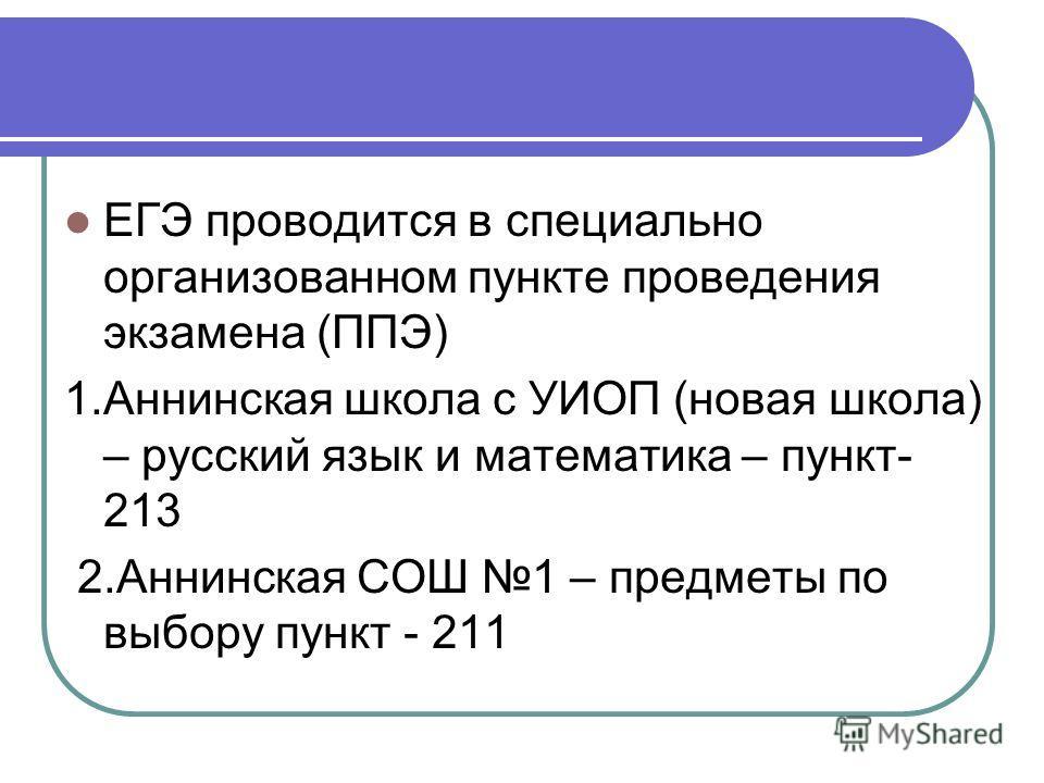 ЕГЭ проводится в специально организованном пункте проведения экзамена (ППЭ) 1.Аннинская школа с УИОП (новая школа) – русский язык и математика – пункт- 213 2.Аннинская СОШ 1 – предметы по выбору пункт - 211
