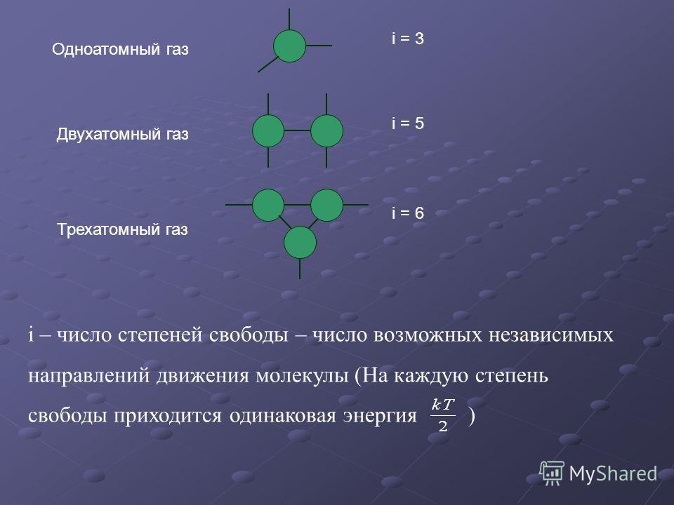 Одноатомный газ Двухатомный газ Трехатомный газ i = 3 i = 5 i = 6 i – число степеней свободы – число возможных независимых направлений движения молекулы (На каждую степень свободы приходится одинаковая энергия )