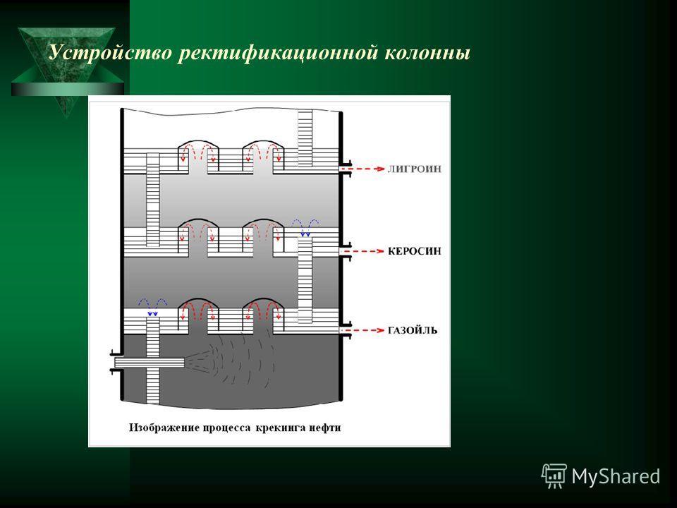 Ректификация (фракционная переработка) – это физический способ разделения смеси компонентов, основанный на различии их температур кипения. Горючее для автомобилей и самолетов, растворитель масел и каучуков Сырье для химического производства Горючее д