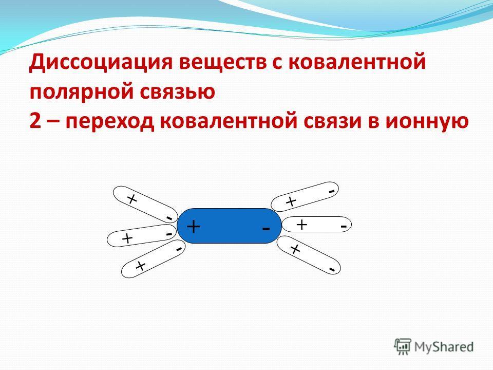 Механизм диссоциация веществ с ковалентной полярной связью 1 – ориентация и гидратация + - HCl