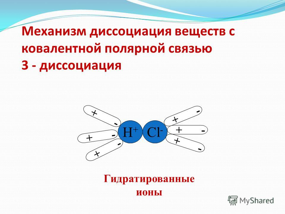 Диссоциация веществ с ковалентной полярной связью 2 – переход ковалентной связи в ионную + -