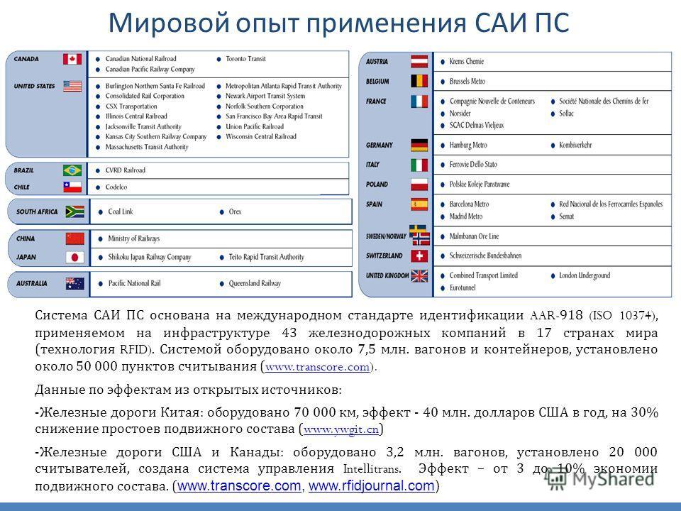 Мировой опыт применения САИ ПС Система САИ ПС основана на международном стандарте идентификации AAR-918 (ISO 10374), применяемом на инфраструктуре 43 железнодорожных компаний в 17 странах мира ( технология RFID). Системой оборудовано около 7,5 млн. в