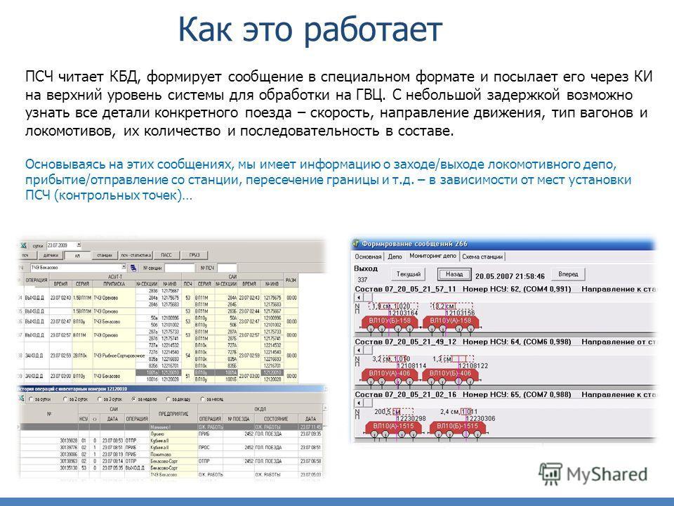 Основываясь на этих сообщениях, мы имеет информацию о заходе/выходе локомотивного депо, прибытие/отправление со станции, пересечение границы и т.д. – в зависимости от мест установки ПСЧ (контрольных точек)… ПСЧ читает КБД, формирует сообщение в специ