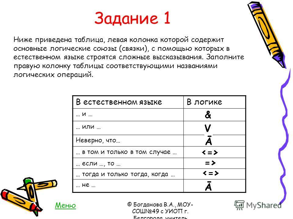 Задание 1 В естественном языкеВ логике … и … … или … Неверно, что… … в том и только в том случае … … если …, то … … тогда и только тогда, когда … … не … Ниже приведена таблица, левая колонка которой содержит основные логические союзы (связки), с помо