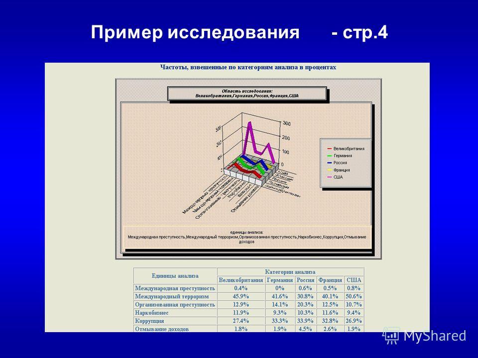 Пример исследования - стр.3