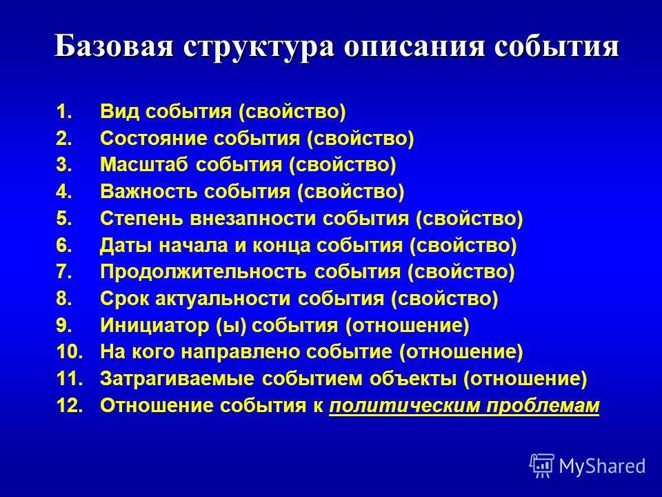 Структура ИАПК « ДИПЛОМАТ »