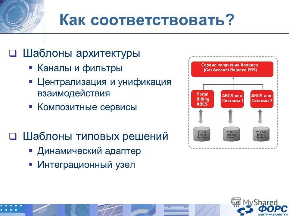 Шаблоны архитектуры Каналы и фильтры Централизация и унификация взаимодействия Композитные сервисы Шаблоны типовых решений Динамический адаптер Интеграционный узел Как соответствовать?