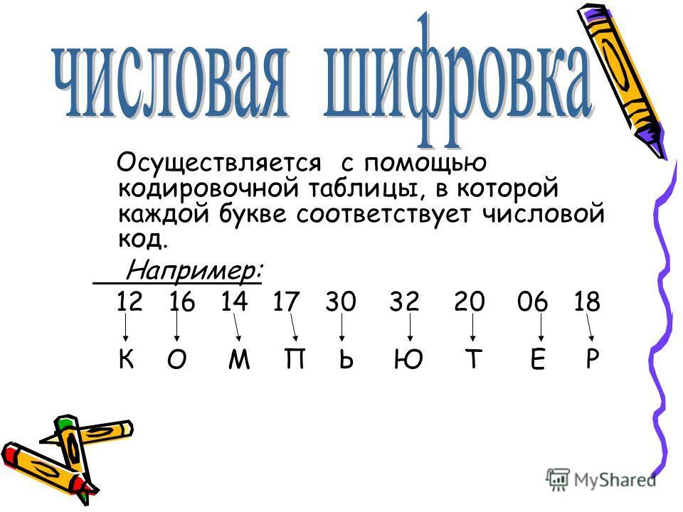 Осуществляется с помощью кодировочной таблицы, в которой каждой букве соответствует числовой код. Например: 12 16 14 17 30 32 20 06 18 К О М П Ь Ю Т Е Р