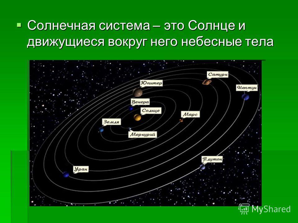 Солнечная система – это Солнце и движущиеся вокруг него небесные тела Солнечная система – это Солнце и движущиеся вокруг него небесные тела