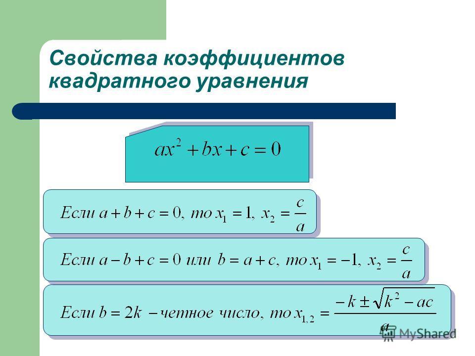 Свойства коэффициентов квадратного уравнения