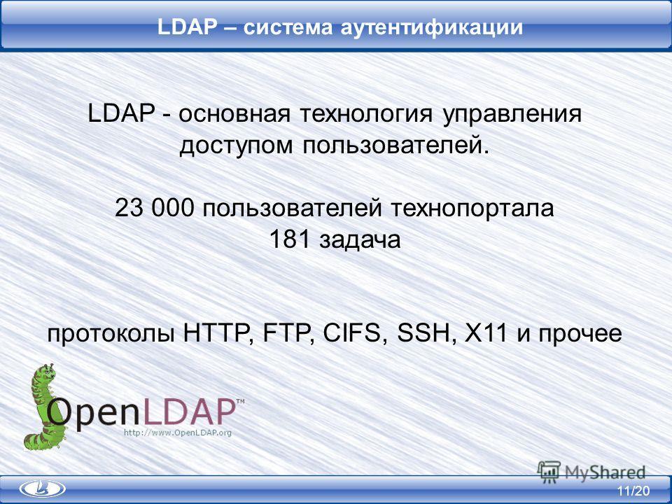 11/20 LDAP – система аутентификации LDAP - основная технология управления доступом пользователей. 23 000 пользователей технопортала 181 задача протоколы HTTP, FTP, CIFS, SSH, X11 и прочее