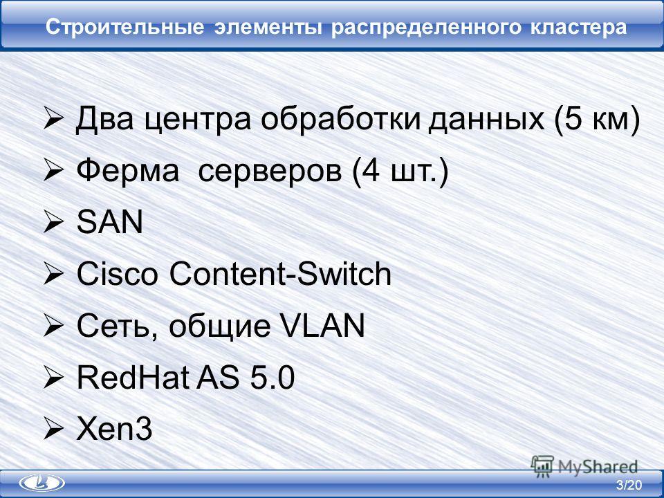 3/20 Строительные элементы распределенного кластера Два центра обработки данных (5 км) Ферма серверов (4 шт.) SAN Cisco Content-Switch Сеть, общие VLAN RedHat AS 5.0 Xen3