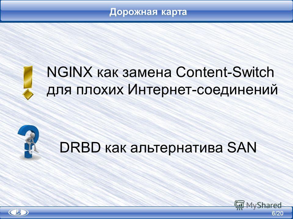 6/20 Дорожная карта NGINX как замена Content-Switch для плохих Интернет-соединений DRBD как альтернатива SAN