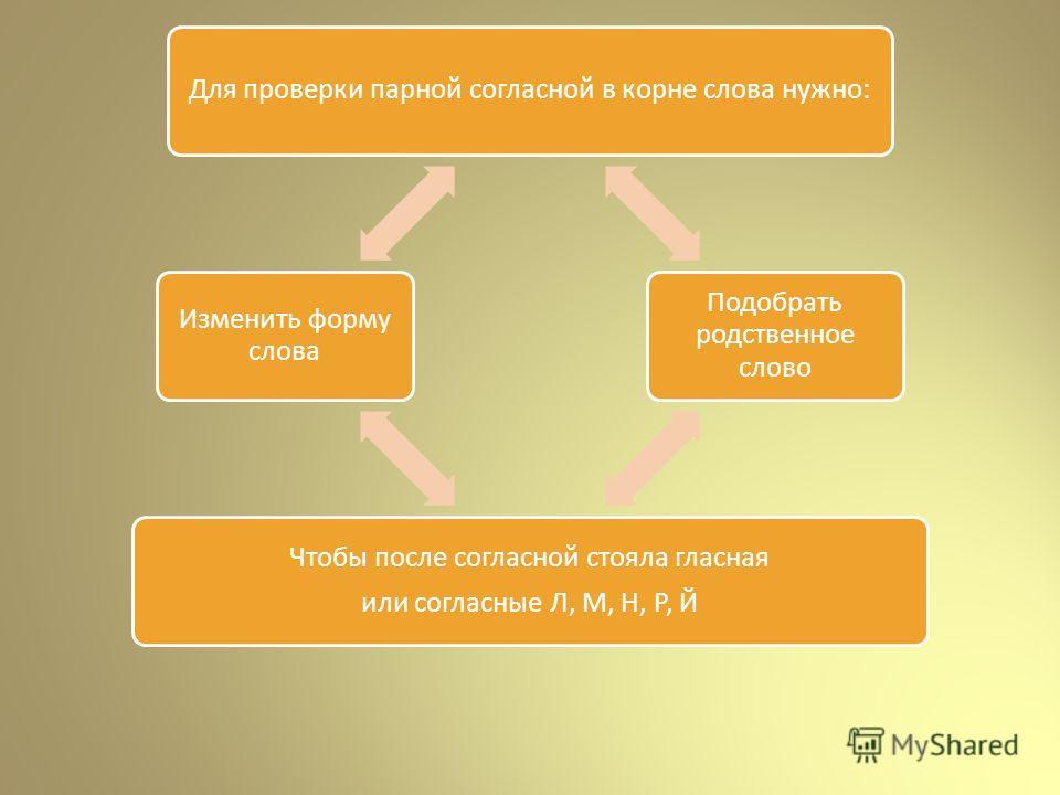 Для проверки парной согласной в корне слова нужно: Подобрать родственное слово Чтобы после согласной стояла гласная или согласные Л, М, Н, Р, Й Изменить форму слова