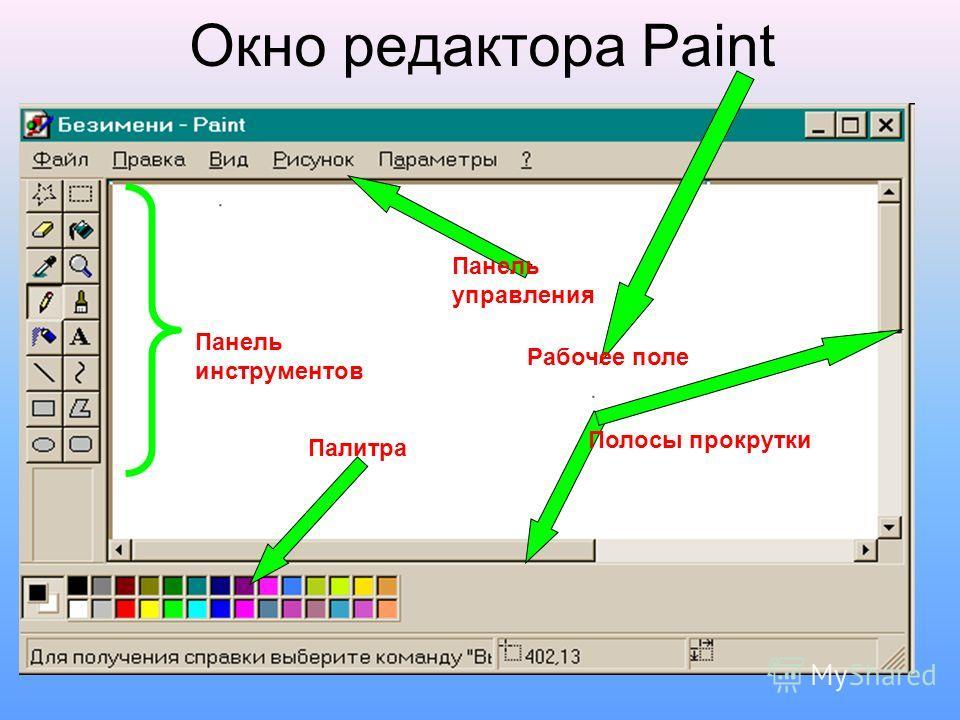Окно редактора Paint Палитра Панель инструментов Панель управления Рабочее поле Полосы прокрутки
