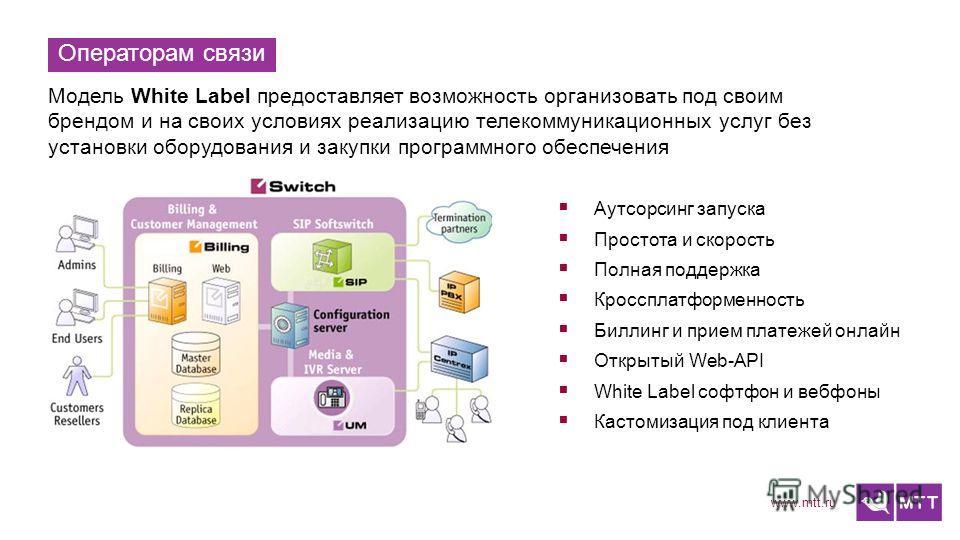 www.mtt.ru Операторам связи Модель White Label предоставляет возможность организовать под своим брендом и на своих условиях реализацию телекоммуникационных услуг без установки оборудования и закупки программного обеспечения Аутсорсинг запуска Простот