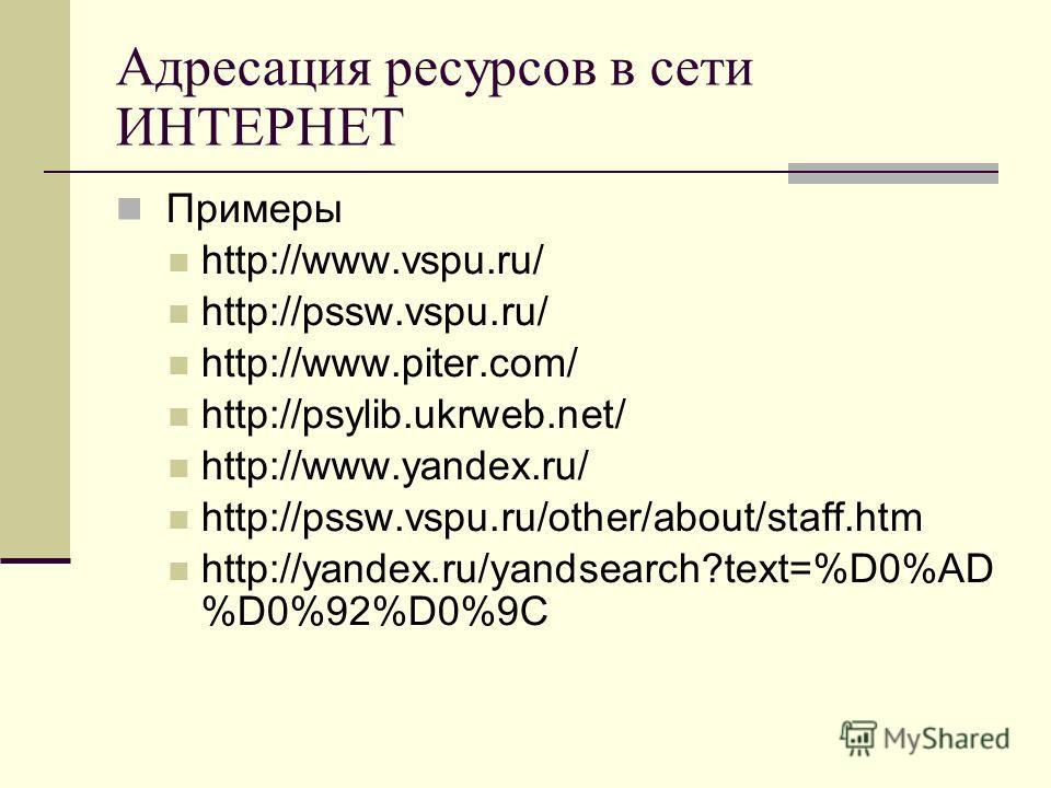 Адресация ресурсов в сети ИНТЕРНЕТ Примеры http://www.vspu.ru/ http://pssw.vspu.ru/ http://www.piter.com/ http://psylib.ukrweb.net/ http://www.yandex.ru/ http://pssw.vspu.ru/other/about/staff.htm http://yandex.ru/yandsearch?text=%D0%AD %D0%92%D0%9C