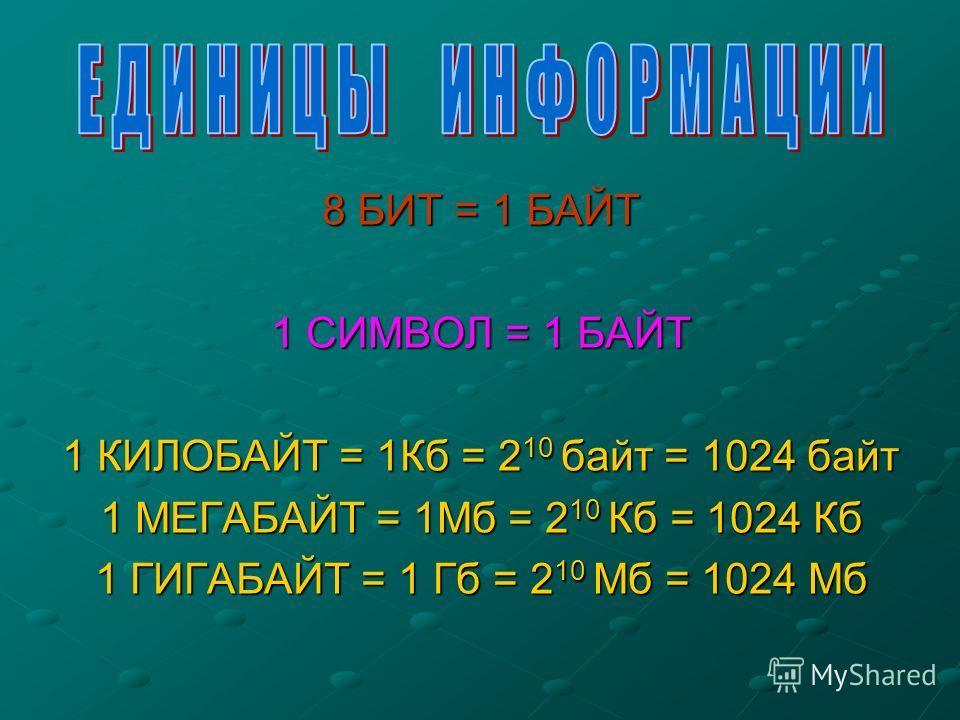 8 БИТ = 1 БАЙТ 1 СИМВОЛ = 1 БАЙТ 1 КИЛОБАЙТ = 1Кб = 2 10 байт = 1024 байт 1 МЕГАБАЙТ = 1Мб = 2 10 Кб = 1024 Кб 1 ГИГАБАЙТ = 1 Гб = 2 10 Мб = 1024 Мб