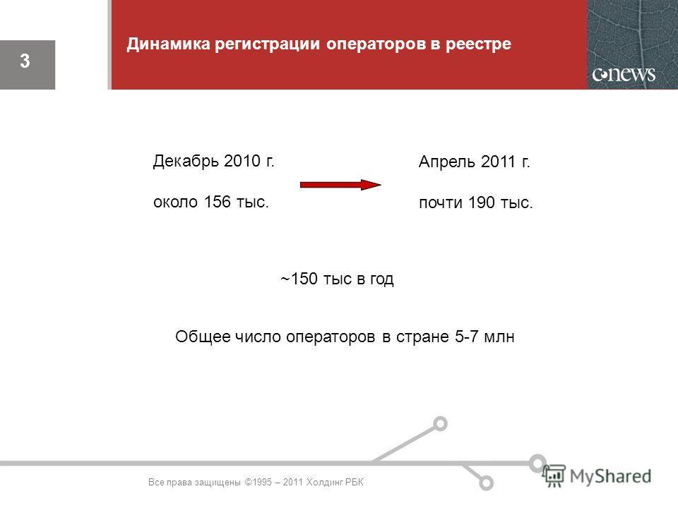 3 3 Все права защищены ©1995 – 2011 Холдинг РБК Динамика регистрации операторов в реестре Декабрь 2010 г. около 156 тыс. Апрель 2011 г. почти 190 тыс. ~150 тыс в год Общее число операторов в стране 5-7 млн