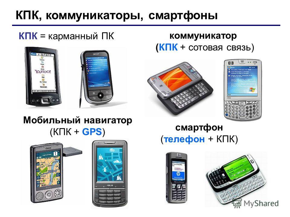 КПК, коммуникаторы, смартфоны Мобильный навигатор (КПК + GPS) КПК = карманный ПК смартфон (телефон + КПК) коммуникатор (КПК + сотовая связь)
