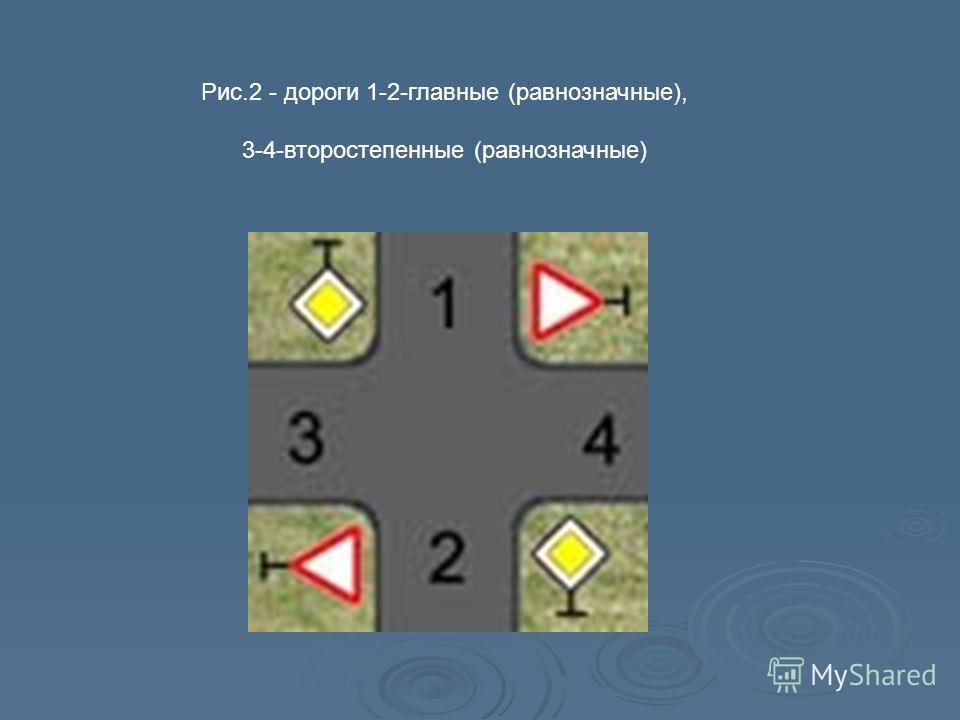 Рис.2 - дороги 1-2-главные (равнозначные), 3-4-второстепенные (равнозначные)