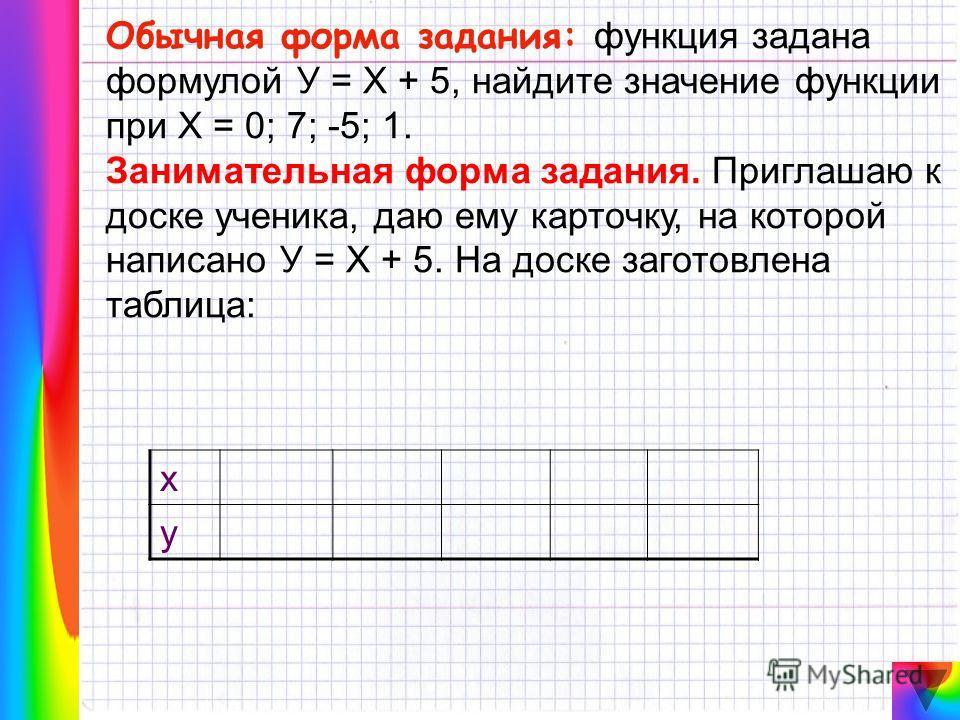 Обычная форма задания: функция задана формулой У = Х + 5, найдите значение функции при Х = 0; 7; -5; 1. Занимательная форма задания. Приглашаю к доске ученика, даю ему карточку, на которой написано У = Х + 5. На доске заготовлена таблица: х y