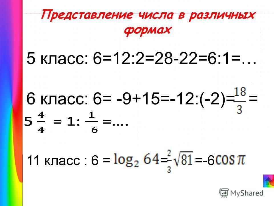 Представление числа в различных формах 5 класс: 6=12:2=28-22=6:1=… 6 класс: 6= -9+15=-12:(-2)= = 11 класс : 6 = = =-6