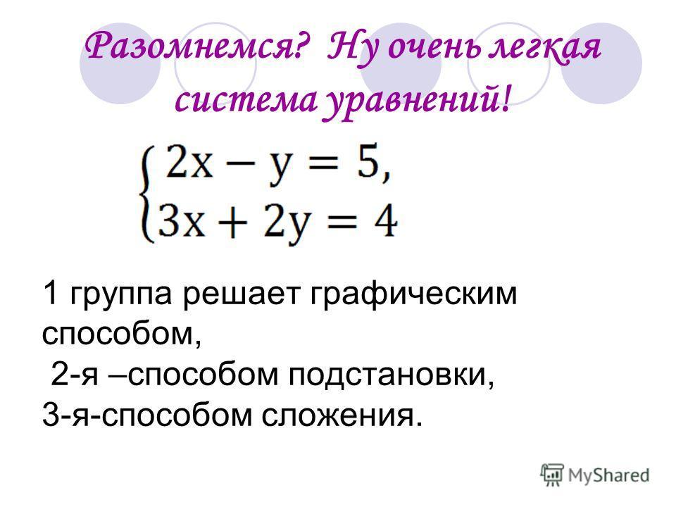 1 группа решает графическим способом, 2-я –способом подстановки, 3-я-способом сложения. Разомнемся? Ну очень легкая система уравнений!