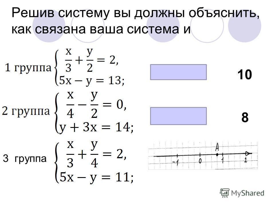 Решив систему вы должны объяснить, как связана ваша система и 10 8 3 группа