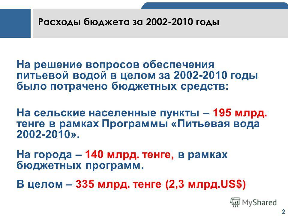 2 Расходы бюджета за 2002-2010 годы На решение вопросов обеспечения питьевой водой в целом за 2002-2010 годы было потрачено бюджетных средств: На сельские населенные пункты – 195 млрд. тенге в рамках Программы «Питьевая вода 2002-2010». На города – 1