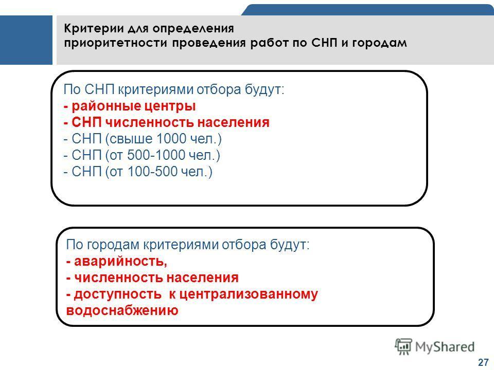 27 Критерии для определения приоритетности проведения работ по СНП и городам По СНП критериями отбора будут: - районные центры - СНП численность населения - СНП (свыше 1000 чел.) - СНП (от 500-1000 чел.) - СНП (от 100-500 чел.) По городам критериями