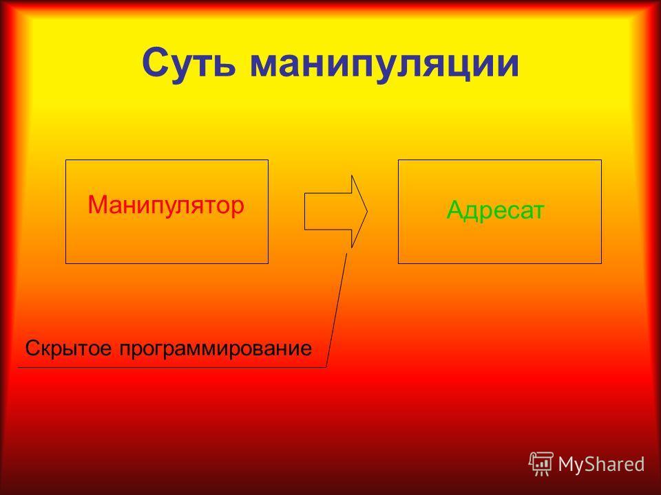 Суть манипуляции Манипулятор Скрытое программирование Адресат