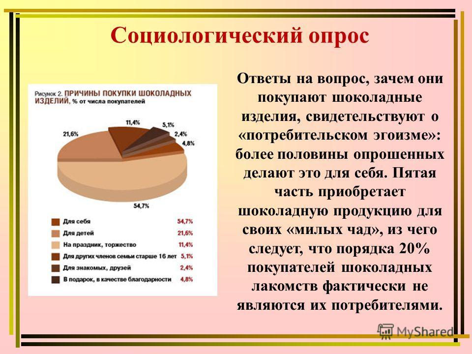 Социологический опрос Ответы на вопрос, зачем они покупают шоколадные изделия, свидетельствуют о «потребительском эгоизме»: более половины опрошенных делают это для себя. Пятая часть приобретает шоколадную продукцию для своих «милых чад», из чего сле