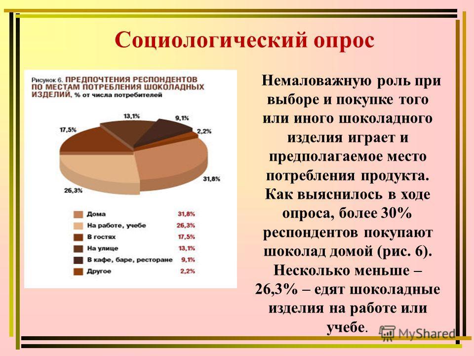 Немаловажную роль при выборе и покупке того или иного шоколадного изделия играет и предполагаемое место потребления продукта. Как выяснилось в ходе опроса, более 30% респондентов покупают шоколад домой (рис. 6). Несколько меньше – 26,3% – едят шокола