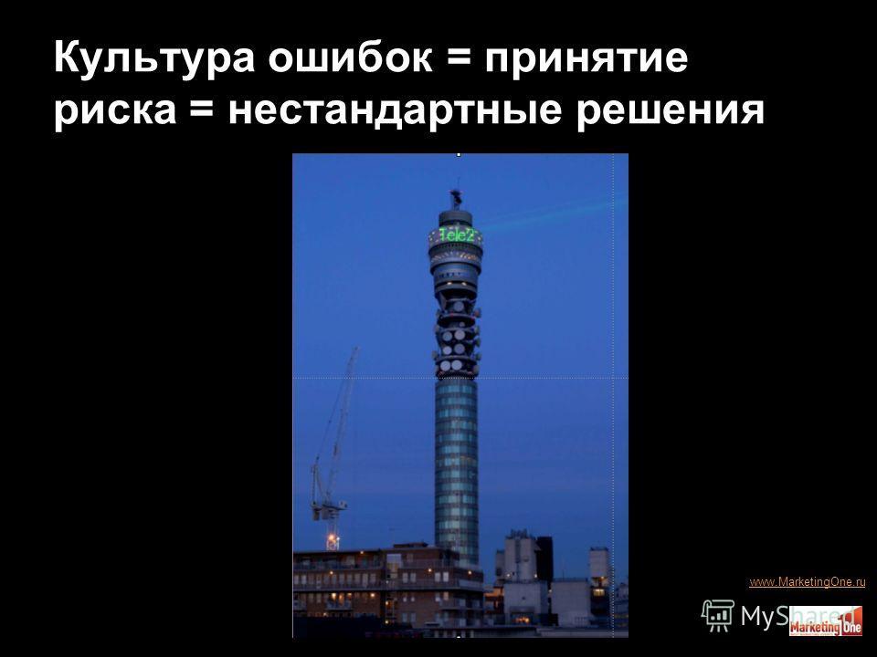 Культура ошибок = принятие риска = нестандартные решения 15 www.MarketingOne.ru