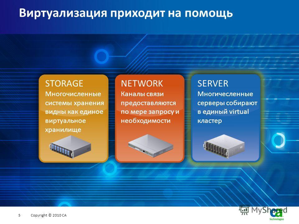 5Copyright © 2010 CA Виртуализация приходит на помощь STORAGE Многочисленные системы хранения видны как единое виртуальное хранилище NETWORK Каналы связи предоставляются по мере запросу и необходимости SERVER Многичесленные серверы собирают в единый