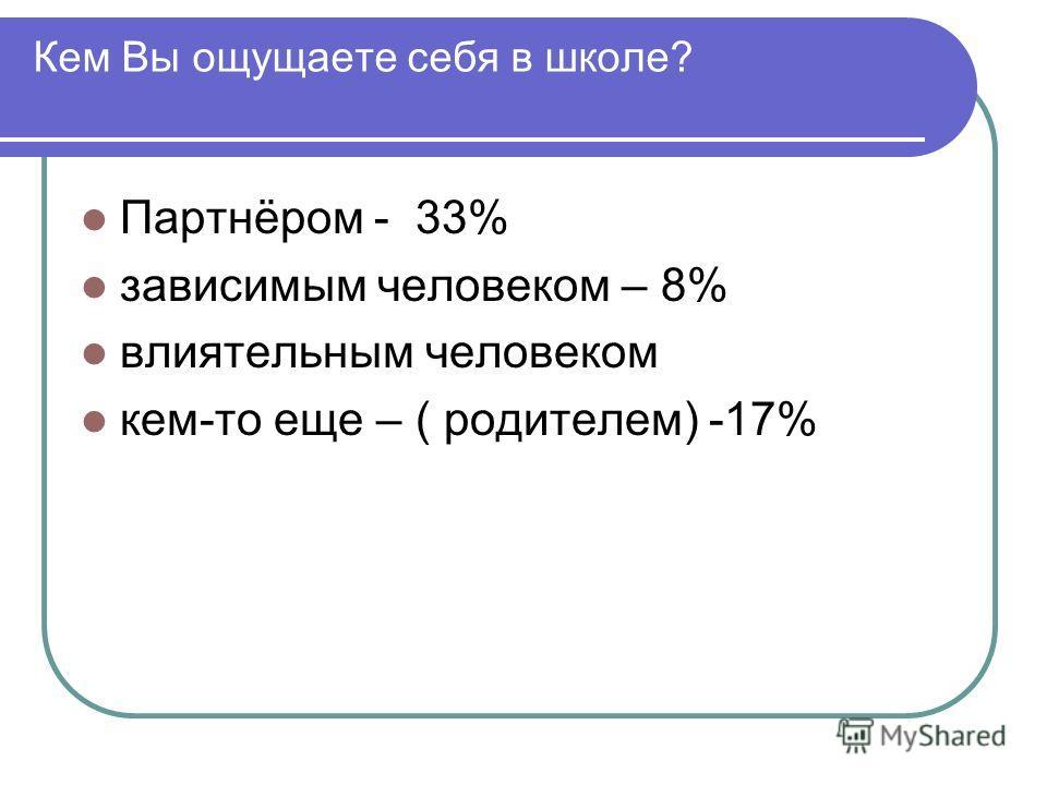 Кем Вы ощущаете себя в школе? Партнёром - 33% зависимым человеком – 8% влиятельным человеком кем-то еще – ( родителем) -17%