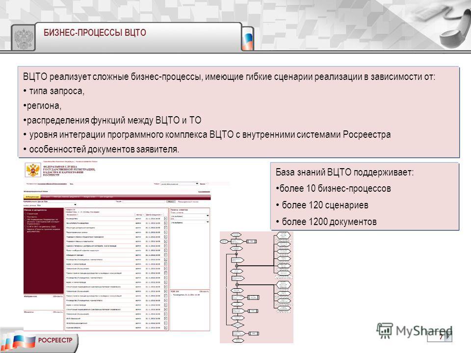БИЗНЕС-ПРОЦЕССЫ ВЦТО 7 ВЦТО реализует сложные бизнес-процессы, имеющие гибкие сценарии реализации в зависимости от: типа запроса, региона, распределения функций между ВЦТО и ТО уровня интеграции программного комплекса ВЦТО с внутренними системами Рос