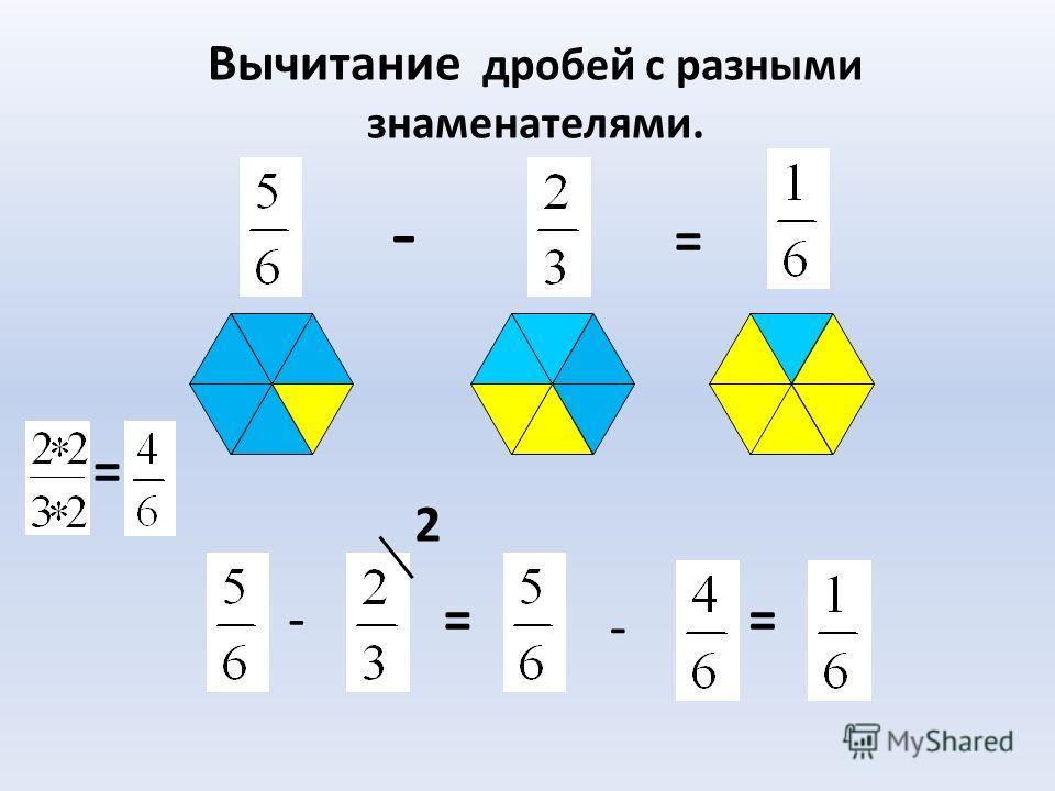 + = += 2 + = = Сложение дробей с разными знаменателями.