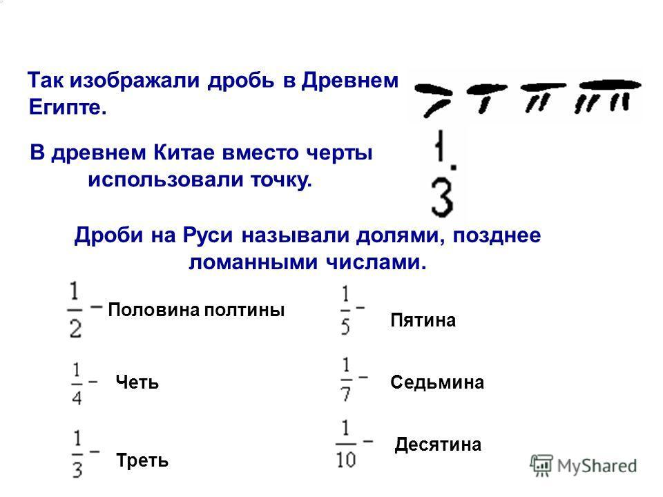 Так изображали дробь в Древнем Египте. В древнем Китае вместо черты использовали точку. Дроби на Руси называли долями, позднее ломанными числами. Половина полтины Треть Четь Пятина Седьмина Десятина