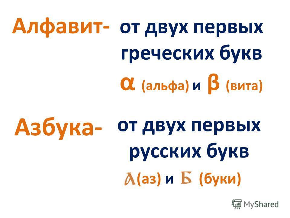 Алфавит- от двух первых греческих букв α (альфа) и β (вита) Азбука- от двух первых русских букв (аз) и (буки)