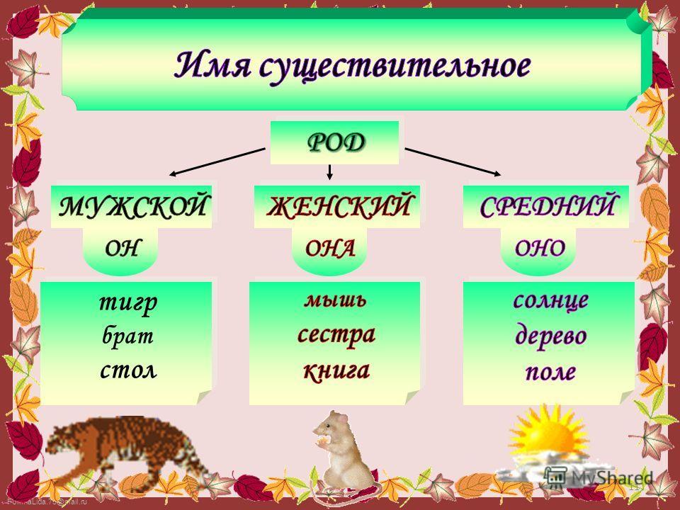 FokinaLida.75@mail.ru Одушевлённые Кто? Неодушевлённые Что? девочка, кошка, медведь девочка, кошка, медведь дом, часы, машина дом, часы, машина 10