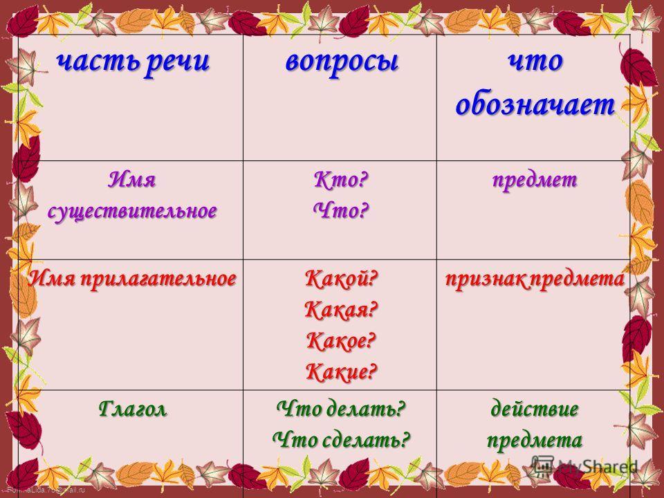 FokinaLida.75@mail.ru 6