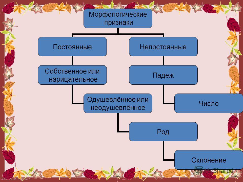 FokinaLida.75@mail.ru 8