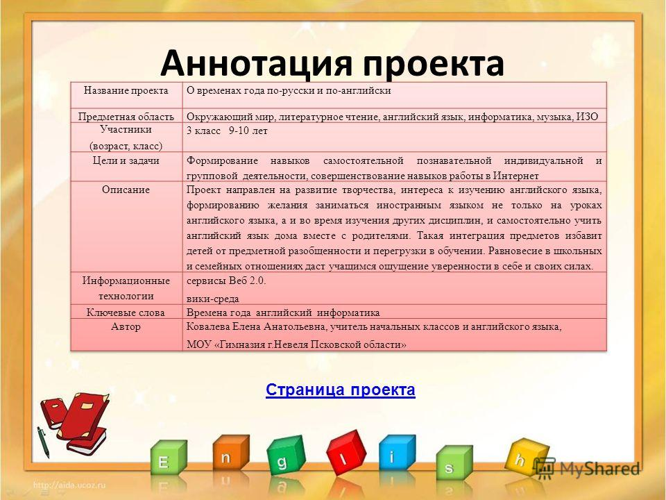 Аннотация проекта Страница проекта