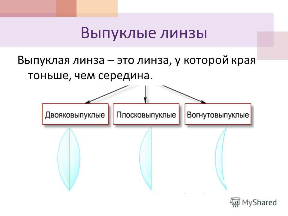 Выпуклые линзы Выпуклая линза – это линза, у которой края тоньше, чем середина.