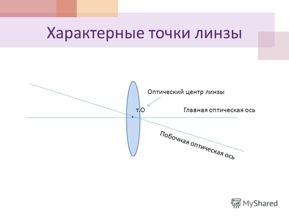 Характерные точки линзы Главная оптическая ось Побочная оптическая ось т.От.О Оптический центр линзы