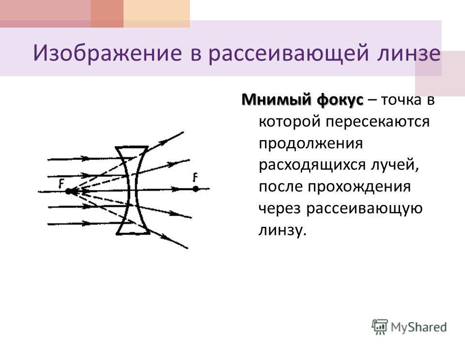 Изображение в рассеивающей линзе Мнимый фокус Мнимый фокус – точка в которой пересекаются продолжения расходящихся лучей, после прохождения через рассеивающую линзу.