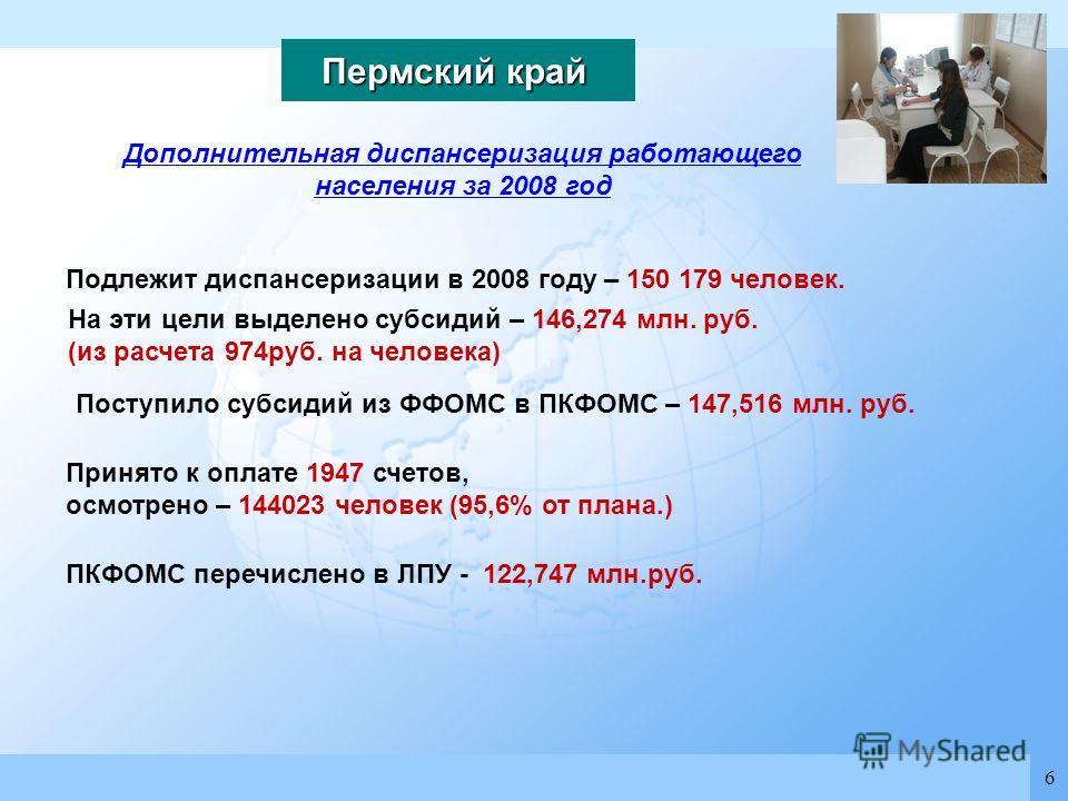 Always the best solution www.shimadzu.com SHIMADZU Н.Новгород, Кортиков Владимир shimsnn@hotbox.ru 6 Дополнительная диспансеризация работающего населения за 2008 год Подлежит диспансеризации в 2008 году – 150 179 человек. На эти цели выделено субсиди