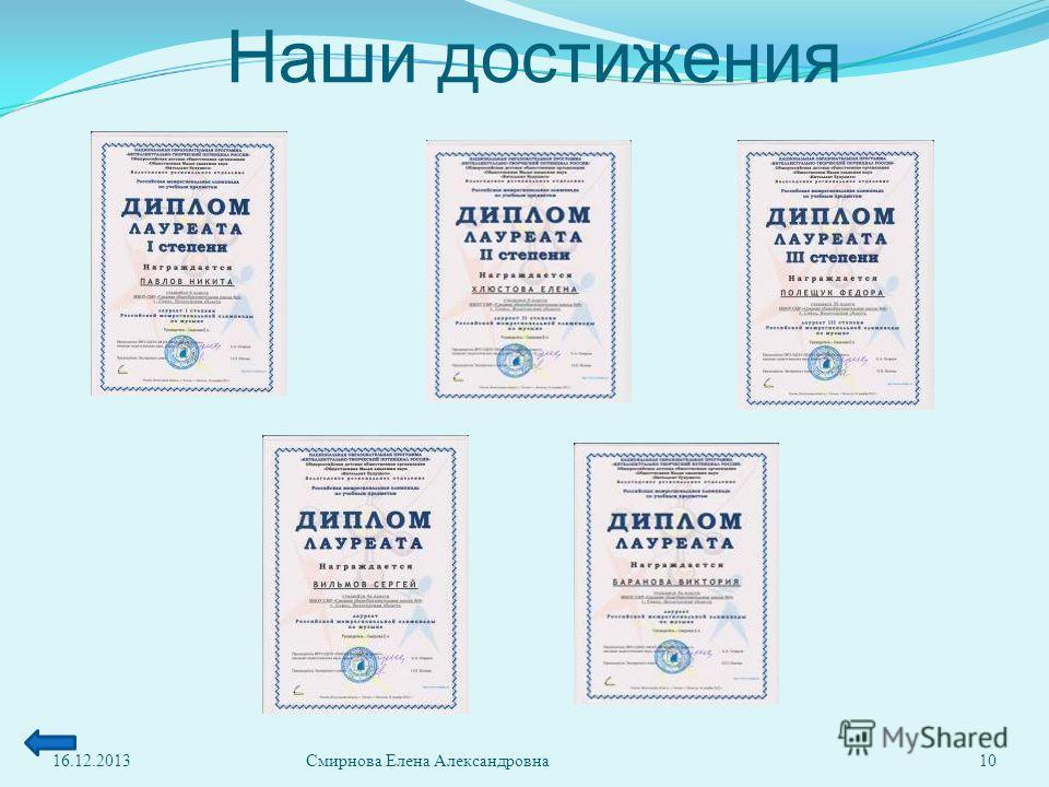 Наши достижения 16.12.201310Смирнова Елена Александровна